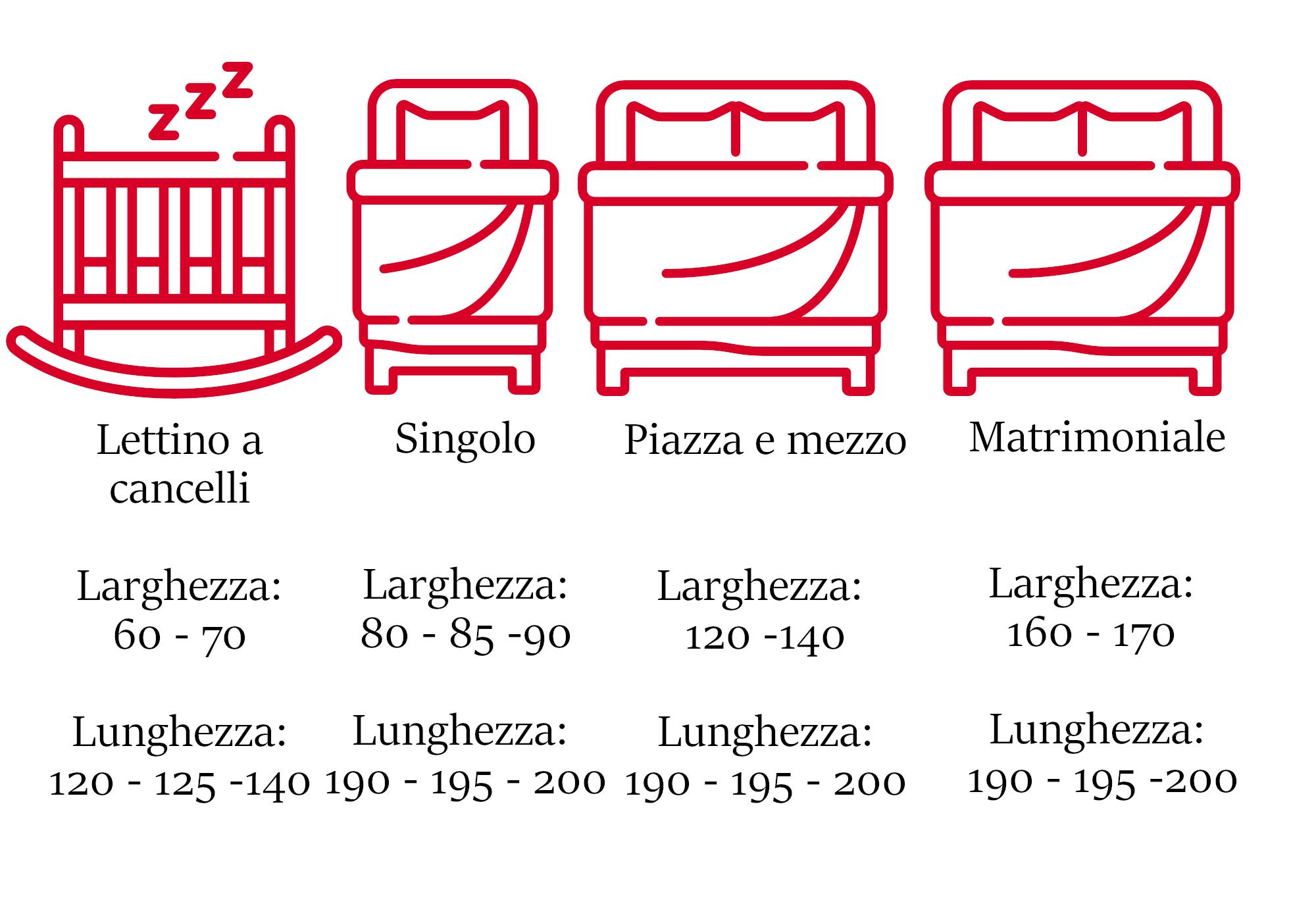 Misura Standard Materasso Letto Matrimoniale.Quali Sono Le Misure Di Un Materasso Materassi Gilbey S