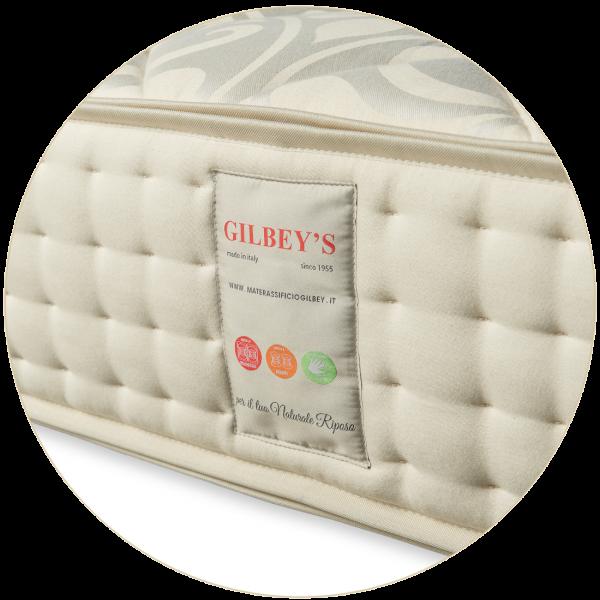 etichetta-gilbeys